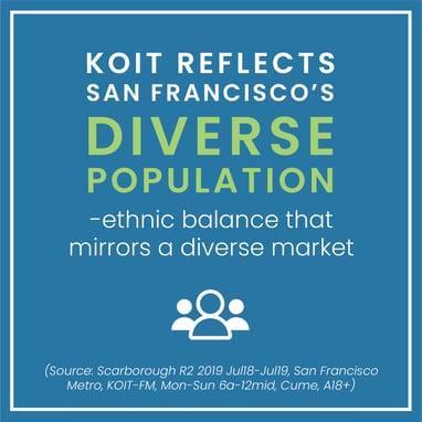 KOIT San Francisco diverse population