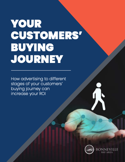 Your Customers Buying Journey