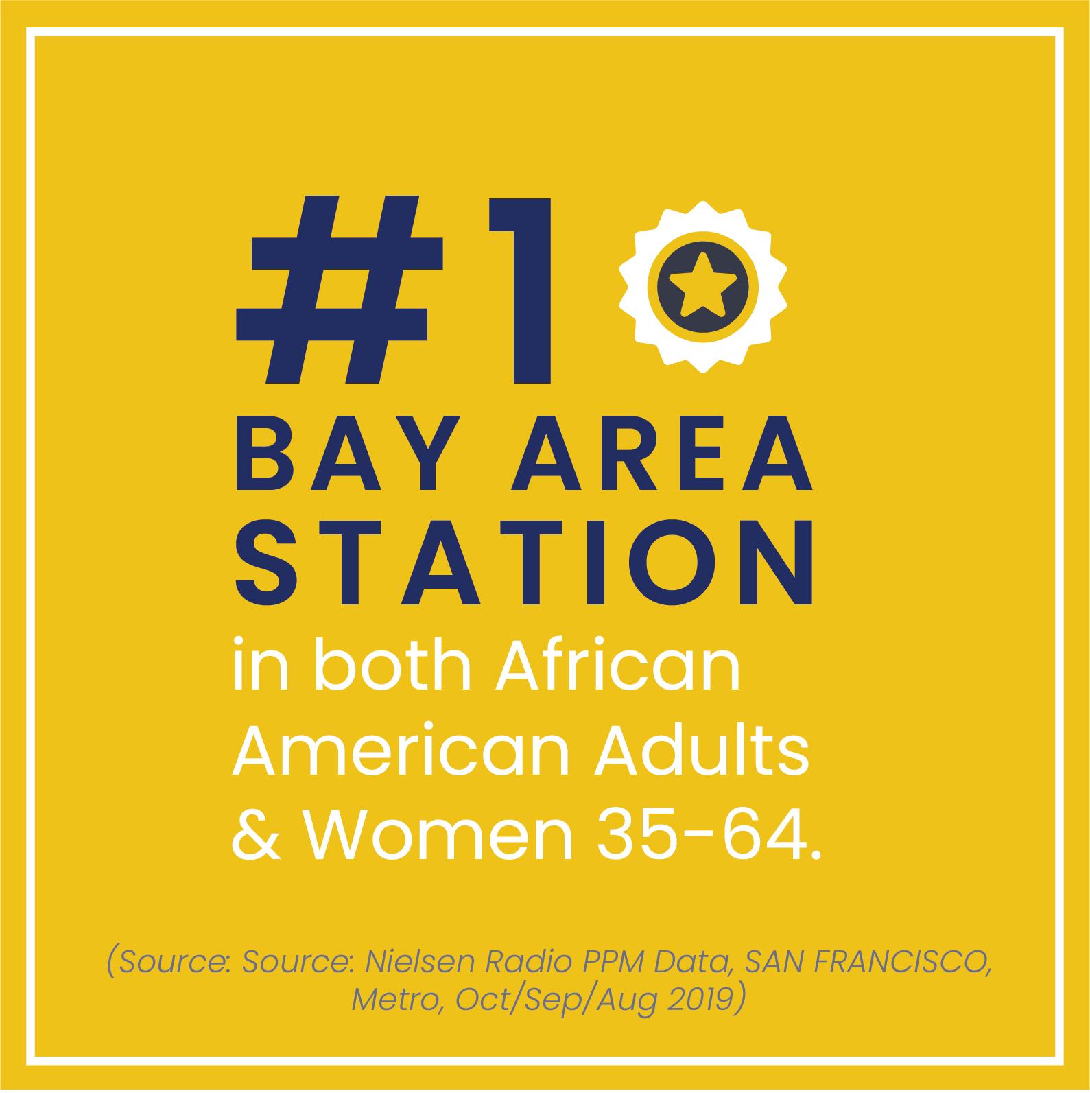 KBLX number 1 bay area radio station