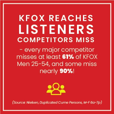 KFOX reaches a competitive audience