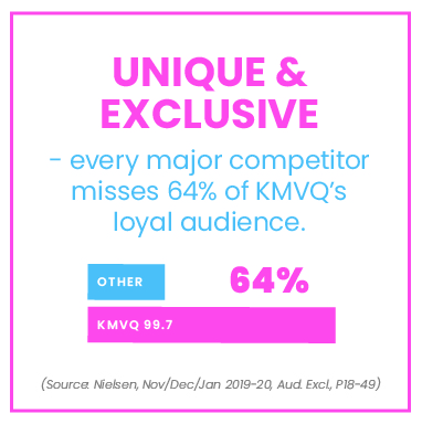 KMVQ reaches unique and exclusive audience